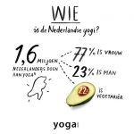 Yoga; minder stress en een prima businesscase