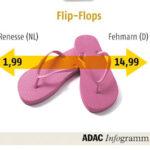 Alleen slippers zijn goedkoop aan het Nederlandse strand