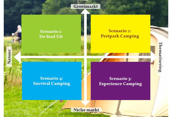 campingscenarios etfi