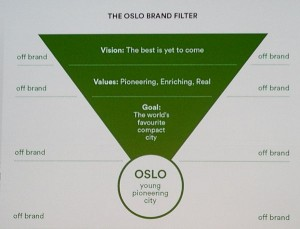 Ontwikkeling van Oslo als merk (brand)