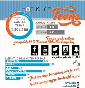 focus on teens