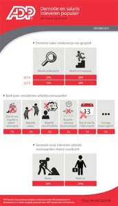 hr-trends-salaris-inleveren-demotie-infographic