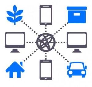 netwerk van slimme communicerende objecten