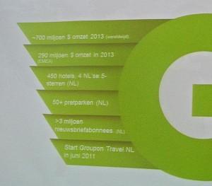 netwerk groupon