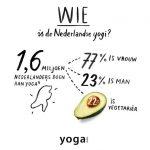 Yoga; minder stress en een prima businesscase